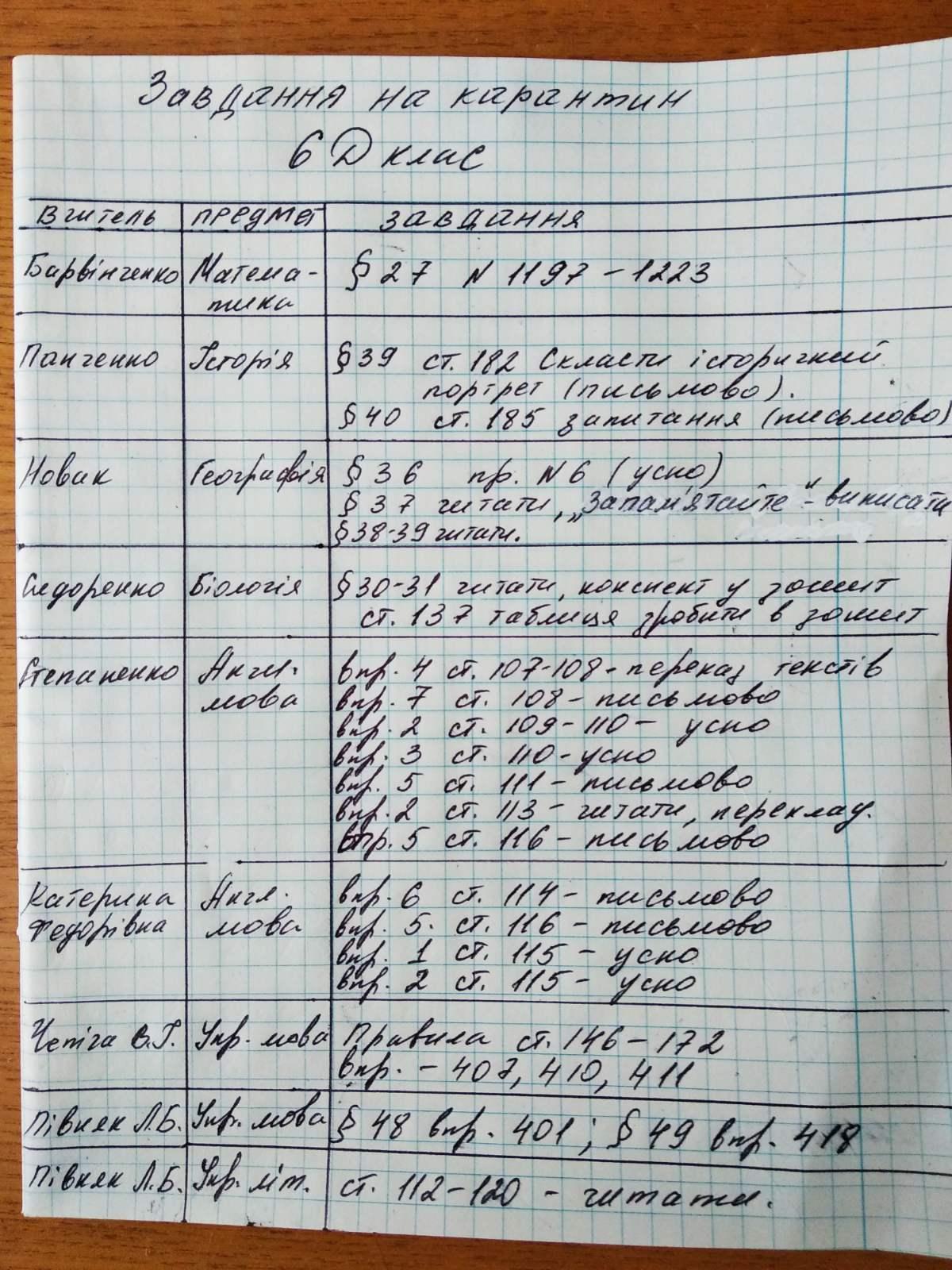 завдання на карантин - 6Д клас