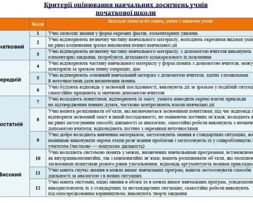 КРИТЕРІЇ-НА-САЙТ-.pdf_1-1024x791-1