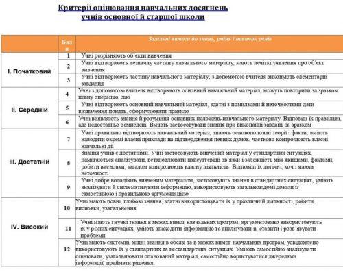 КРИТЕРІЇ-НА-САЙТ-.pdf_2-1024x791-1